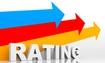 IBI-Rating подтвердило кредитный рейтинг ПАО «ЮНЕКС БАНК» на уровне uaBBB