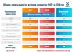 МХП уплатил в бюджеты разных уровней более 3 миллиардов гривен