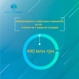 Николаевцы могут заключить договор реструктуризации с ООО