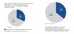 У 2020 році на УЕБ реалізовано більше 2 млрд. куб. м. природного газу