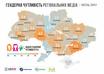 За  індексом гендерної чутливості,  черкаські медіа – на 3 місці по Україні